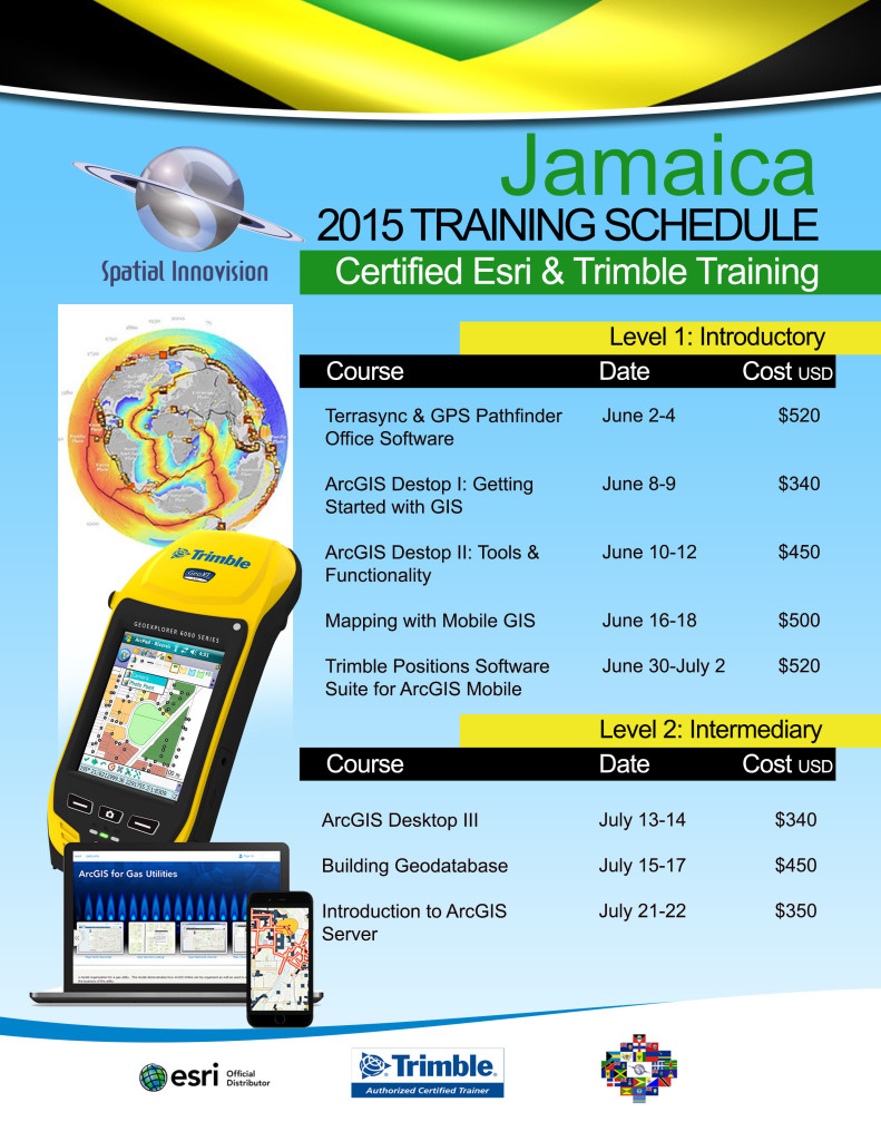 spatial flyer jamaica